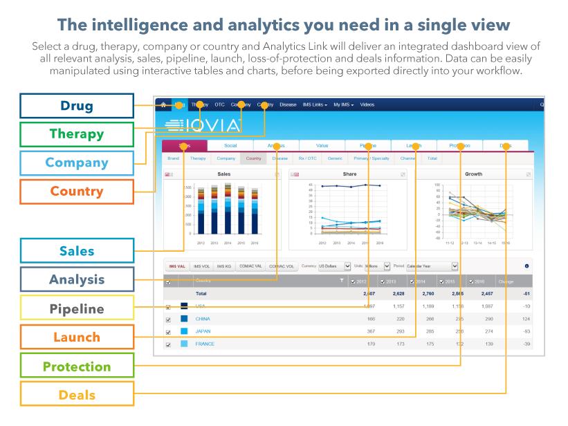 Analytics Link. Market Analysis