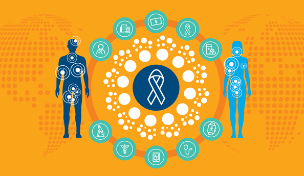 tendencias globales en oncología para 2018 - iqvia  iqvia