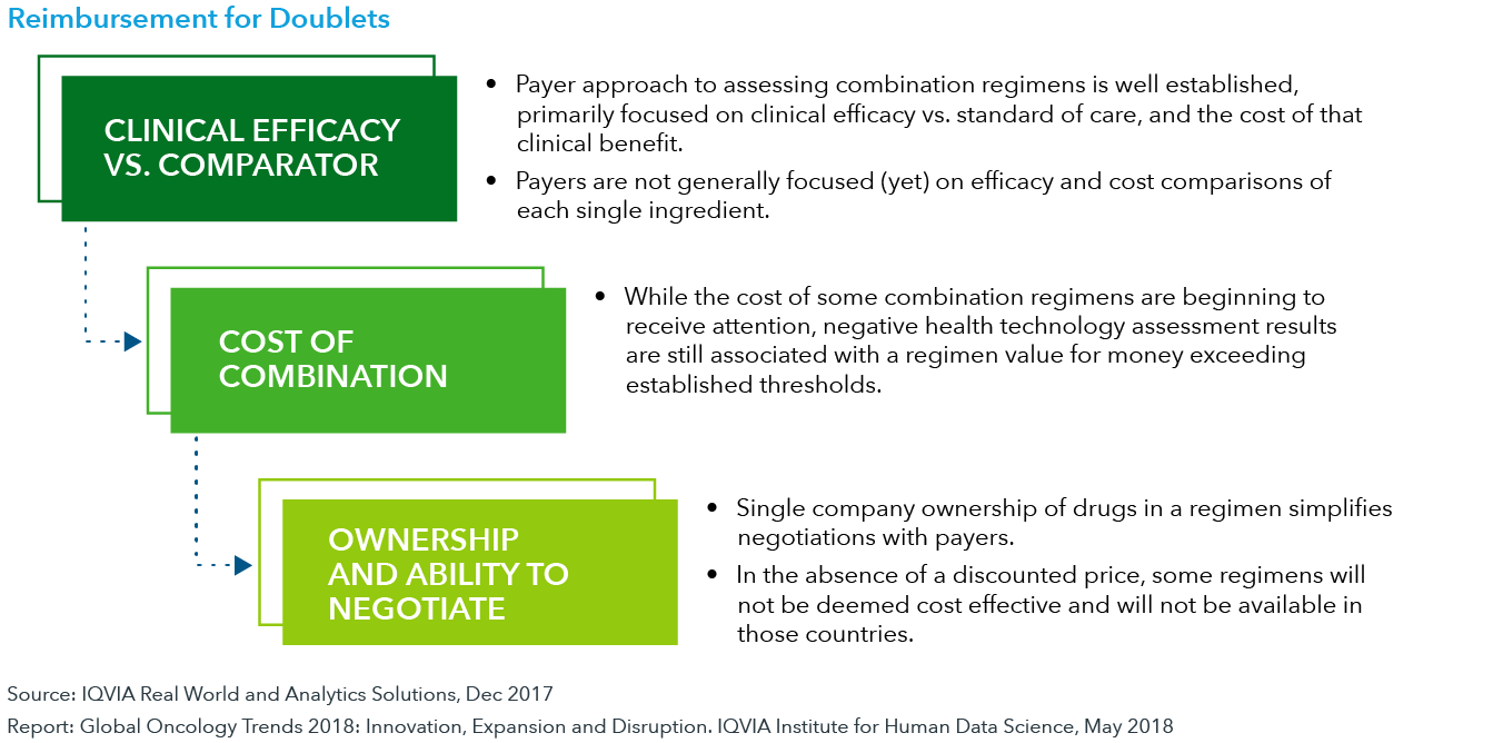 Global Oncology Trends 2018 - IQVIA