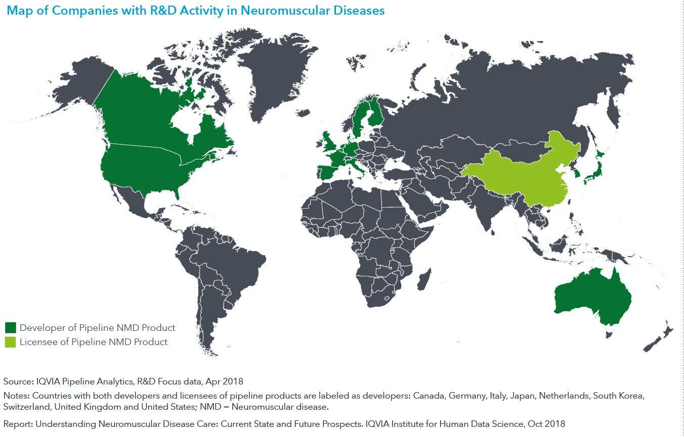 Chart 18: Map of Companies with R&D Activity in Neuromuscular Diseases