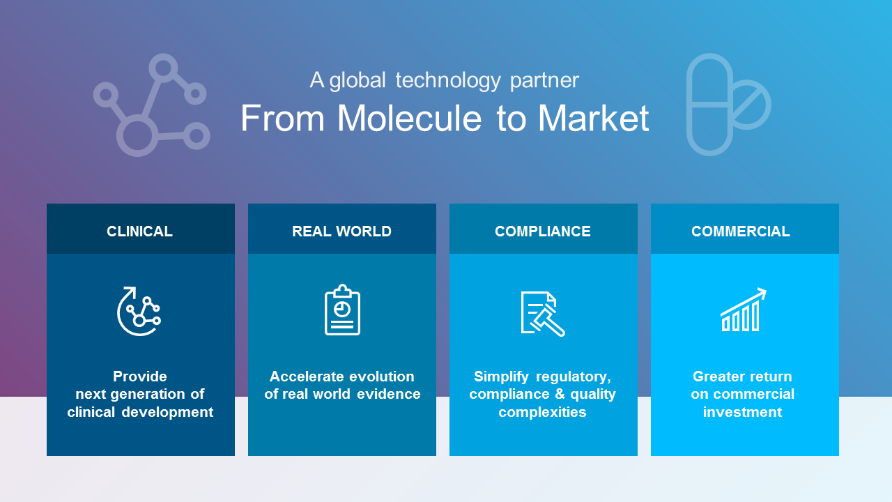 Life Sciences Technologies for Clinical, Real-World, Compliance and