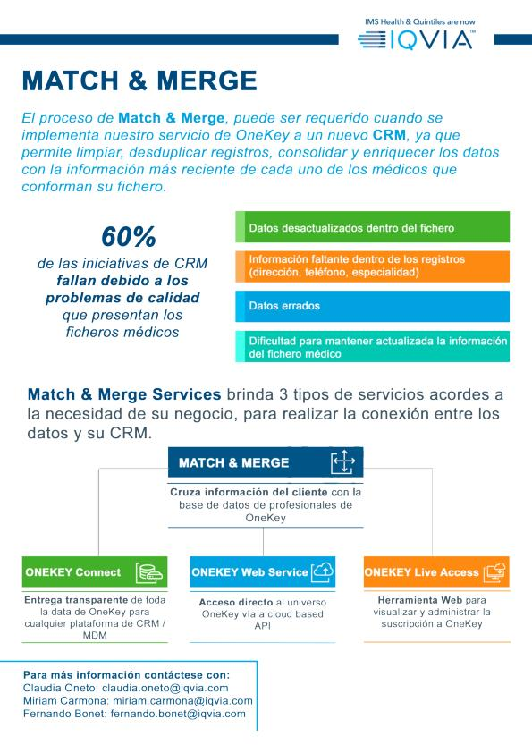 Match and Merge La conexion entre datos y el CRM