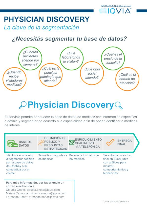 Physician Discovery