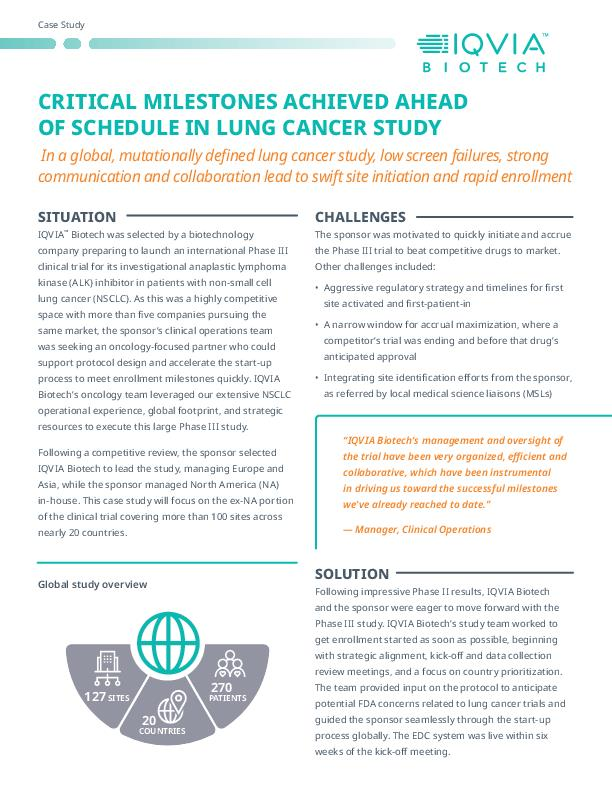 Critical Milestones Achieved Ahead of Schedule in Lung Cancer Study