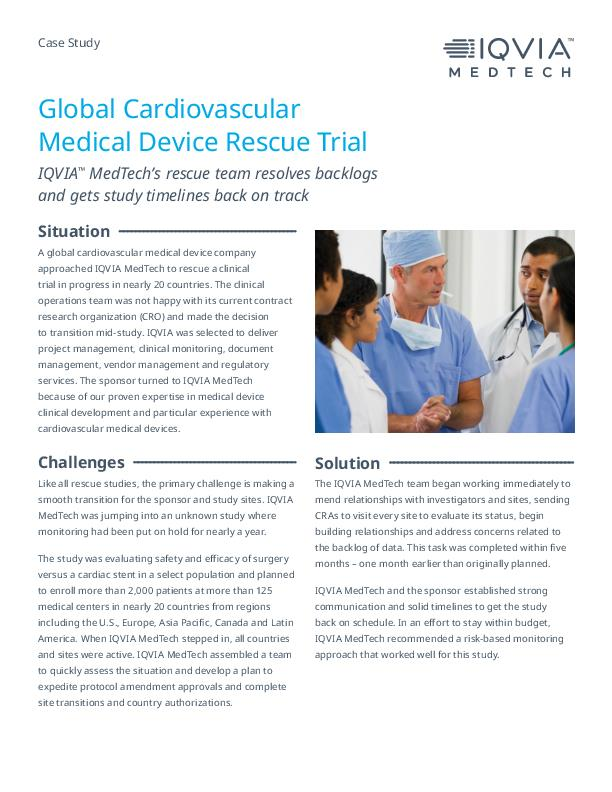 Global Cardiovascular Medical Device Rescue Trial